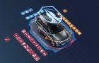 Невидимый страж безопасности: автосигнализация «Призрак-840»