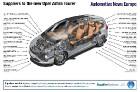 Новый Opel Zafira сможет автоматически предотвращать ДТП
